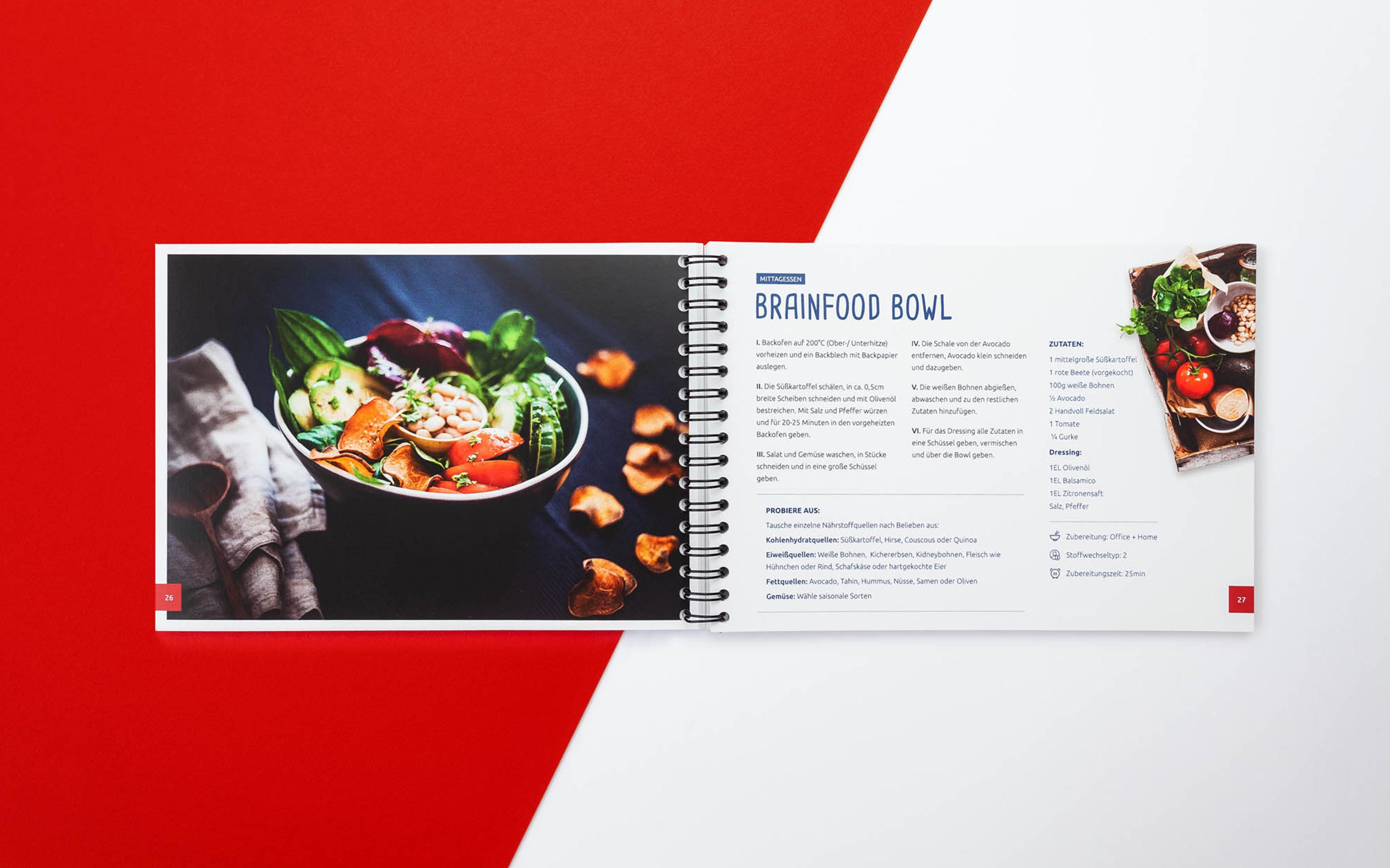 thisis_portfolio_content_movement24_brainfood_guide_02